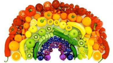 تصویر از رژیم غذایی رنگین کمانی چیست؟ | رنگ بندی زیبایی از سلامتی