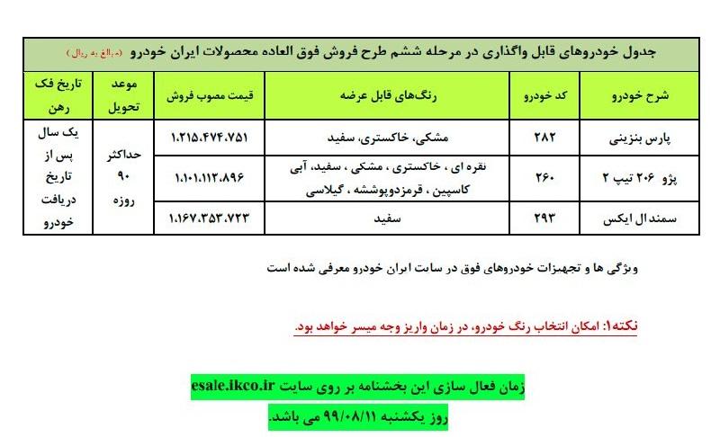 خودروهای قرعه کشی ایران خودرو