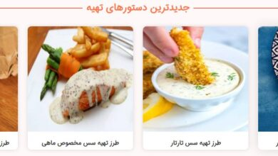 تصویر از طرز تهیه غذای امروز شما در غذاپز یافت میشود